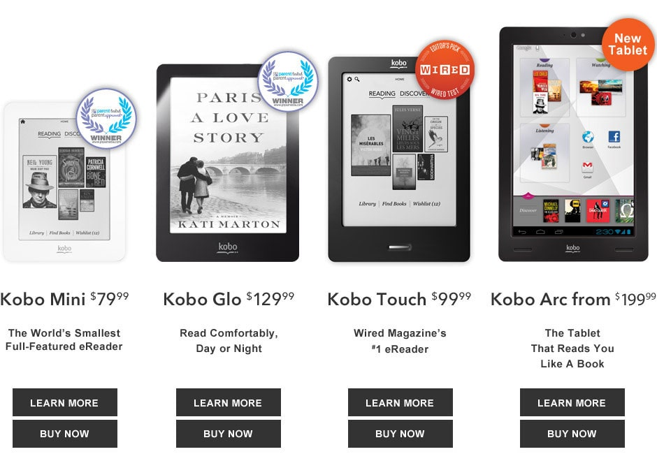 The Kobo family: Mini, Glo, Touch, and Arc