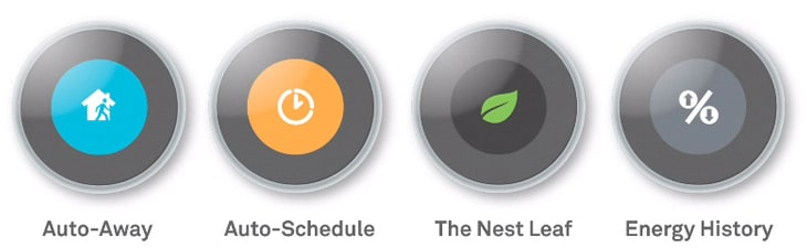 Nest Learning Thermostat Features: Auto-Away, Auto-Schedule, The Nest Leaf, Energy History