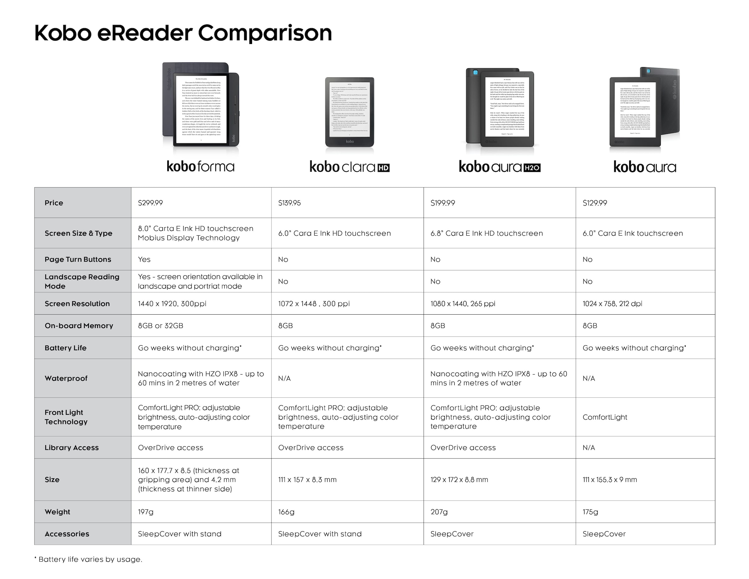 Kobo eReaders: HD eBook Readers & Kobo Covers | chapters